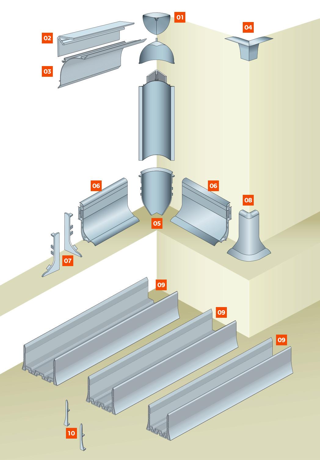 Accessoires en PVC